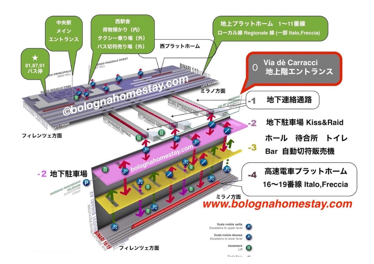 ボローニャ中央駅の構内図を作ってみました。乗り換えって意外にわかりにくいのかも?